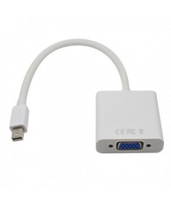 Convertisseur Micro HDMI...